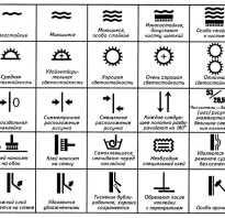 Что значат значки на обоях