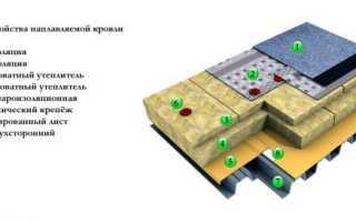 Рулонные материалы для кровли крыши