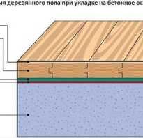 Пол на лагах на бетонном основании