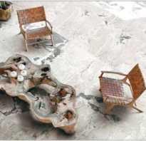 Новые коллекции керамической плитки