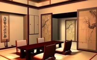 Интерьер в японии