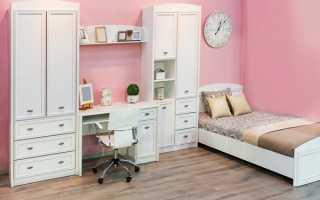 Дизайн комнаты для девочки 14 лет