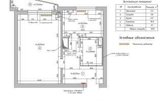 Дизайн интерьера 1 комнатной