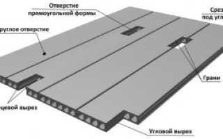 Укладка железобетонных плит
