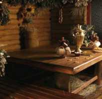 Предбанник в бане дизайн интерьера
