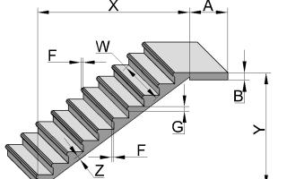 Расчет бетонных лестниц калькулятор